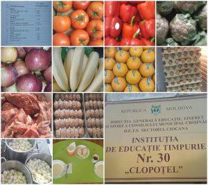 """Copii din IET nr.30,,Clopotel"""", str. P. Zadnipru, 7/1, sunt asigurați cu un regim alimentar corect și mese echilibrate"""